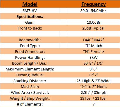 Especificações da 6m7jhv