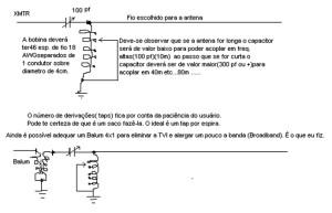 Antena LogWire